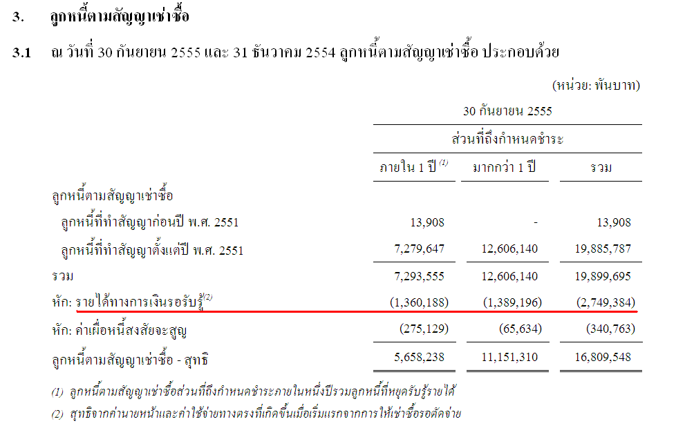 THANI financial note.PNG